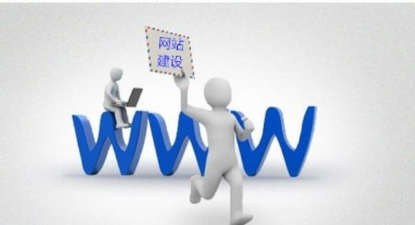 企业网站建设费用
